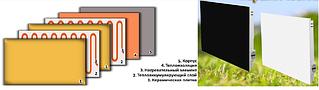 Новое поколение экономных обогревателей  - био конвекторы LIFEX Bio Air