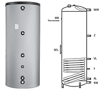 Бойлер непрямого нагрева Meibes EBS-PU 150(серебряный)