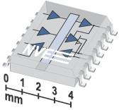 NVE. Ультраминиатюрные трансиверы RS-485.