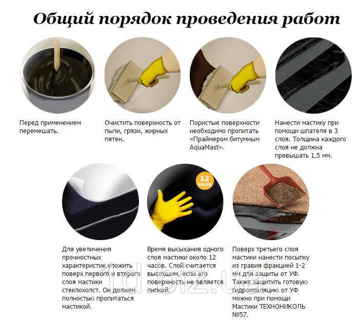 Мастика битумно резиновая кровля мастика для линолеума для заделки трещин