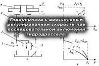 Гидропривод с дроссельным регулированием скорости при последовательном включении гидродросселя.