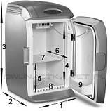 Авто-холодильник Abarqs 20л 12V-230V Сребрянный, фото 4