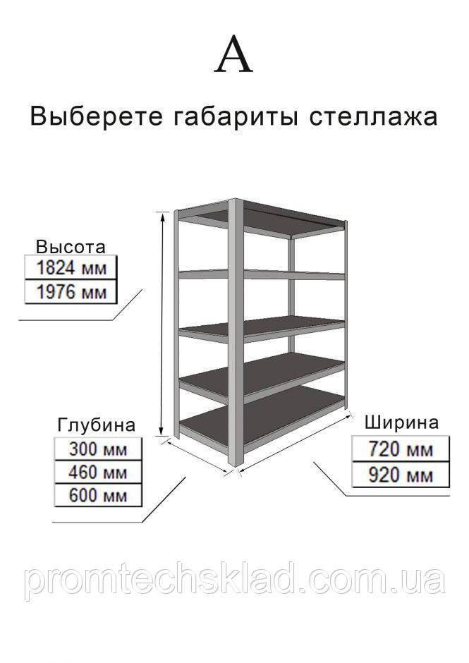 Стеллажи из стали толщиной 1,5 мм (нагрузка на стеллаж 1400 кг, на полку 500 кг)