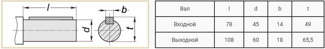 Приєднувальні розміри валів редуктора РЧН-180 і РЧП-180 креслення