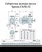 Поверхневий насос Speroni CS 65-250 В, фото 2