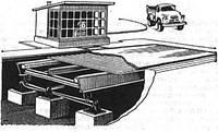 Ремонт автомобильных механических весов