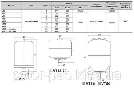 Бак Optima cal-pro для систем отопления 50л с ножками 6bar, фото 2