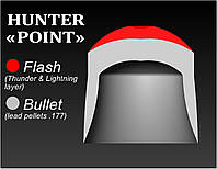 Светошумовые пули для пневматики HunteR «Point» (190 шт.)