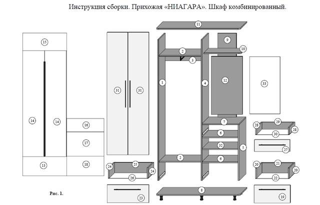 Инструкция по сборке прихожая Ниагара