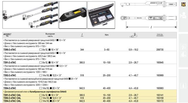 Динамометрический ключ, Hazet 7000-1ETAC таблица