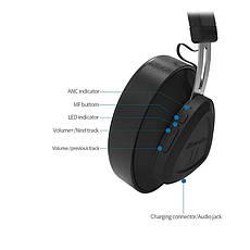 Беспроводные наушники гарнитура Bluedio Turbine Monitor Black, фото 2
