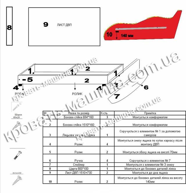 Схема сборки кровати машины с ящиком для белья