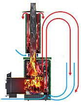 Дровяная печь для бани Ферингер Ламель Мини облицовка Змеевик (закрытая каменка), фото 2