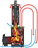 Дровяная печь для сауны Ферингер Ламель Оптима Змеевик + Сильвия Оро Обрамление Металл (открытая каменка), фото 2
