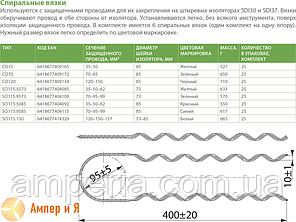 Спиральная вязка SO115.5085 (35-50-62 мм²) ENSTO, фото 2