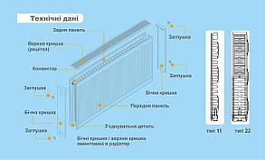Радиатор стальной панельный Optimum боковой 500 на 600 мм тип 22 (1224 Вт), фото 2