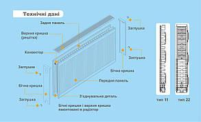 Радиатор стальной панельный Optimum боковой 500 на 900 мм тип 22 (1836 Вт), фото 2