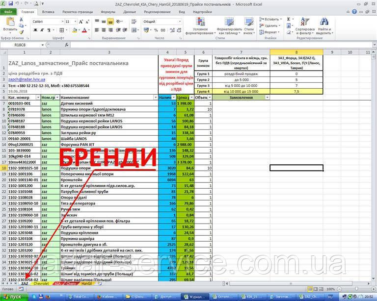 Прайсы официальных поставщиков запчастей от 20.08.2018г.