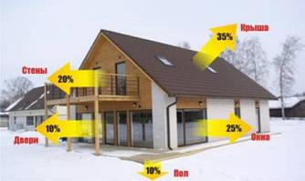 Что нужно для снижения теплопотерь в доме? (интересные статьи)
