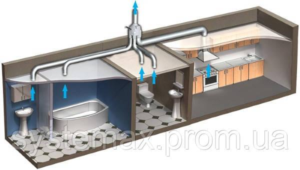 Пример монтажа многозонального канального вентилятора ВЕНТС ВК ВМС 125 в квартире или частном доме