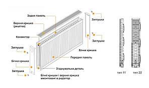 """Радиатор стальной панельный 22 тип боковой 300 на 1200 мм ТМ """"KALDE"""" 1814 Вт, фото 2"""