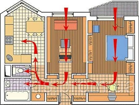 Вентиляция для кухни и туалета