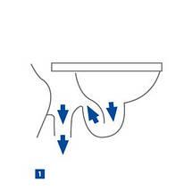 Унітаз Cersanit ЕКО 021 3/6 з кришкою із поліпропілену, фото 2