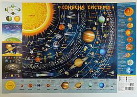 """Плакат Карта """"Сонячної системи"""" А1 104170 Зірка Украина"""