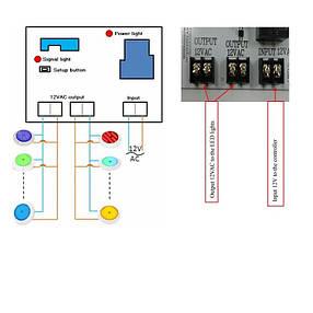 Пульт управления к прожекторам AquaViva RC-01 Wi-fi, фото 2