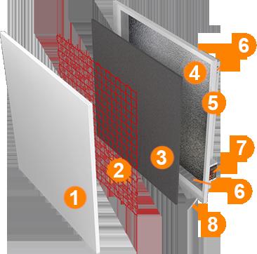 Устройство керамической панели Flyme 450 PB