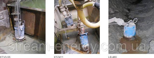 Насос для грязной воды KTV