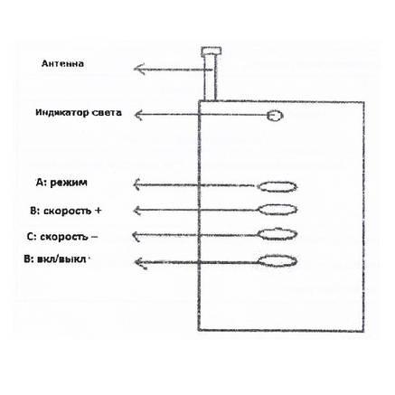 Пульт управления AquaViva WST-1800 к лампе PAR56, фото 2