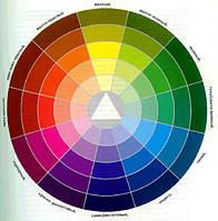 Цвета интерьера, сочетание цветов в интерьере