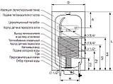 Водонагреватель косвенного нагрева+электрический тэн Galmet Neptun Kombi 100 литров, фото 2