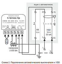 Терморегулятор для теплого пола terneo st, фото 2