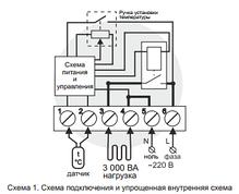 Терморегулятор для теплої підлоги terneo st, фото 3