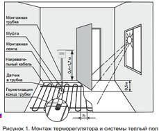 Програмований терморегулятор для теплої підлоги terneo pro, фото 3