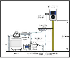 Хлоргенератор Emaux SSC15-E на 15 гр/час, фото 3