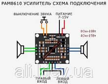 Усилитель звука PAМ8610 2*15 Вт  D клас, стерео модуль.