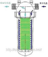 Дисковые фильтры ARKAL с ручной промывкой до 20м3час
