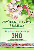 Українська  література в таблицях + додаток. Шпільчак М.