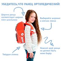 Рюкзаки для дітей і дорослих | Вибираємо тестуємо