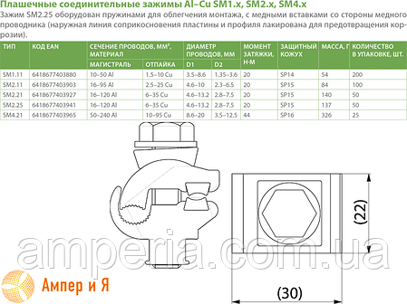 Зажим ответвительный плашечный SM1.11 Al(10-50) или Cu(1,5-10) ENSTO, фото 2