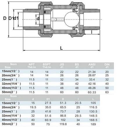Обратный клапан шаровый ERA, ПВХ,  диаметр 63 мм., фото 2