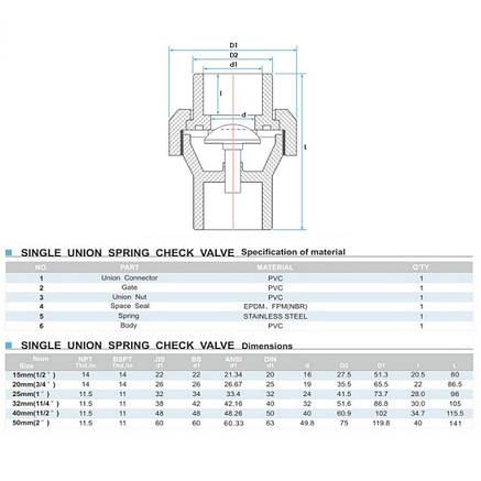 Обратный клапан ПВХ ERA пружинный, диаметр 50 мм., фото 2