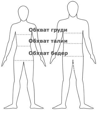 Размеры одежды и обуви