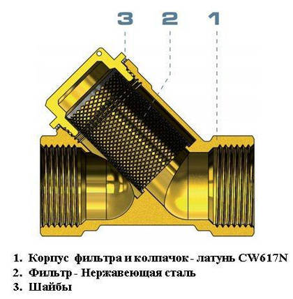 """Фильтр грубой очистки SOLOMON 8010 SUPER  угловой   1/2""""  усиленный, фото 2"""