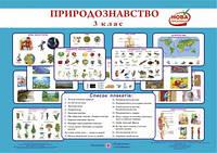 Комплект плакатів Природознавство 3 клас
