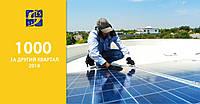 Во втором квартале текущего года более 1000 домохозяйств установили солнечные панели