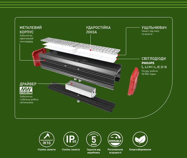 LED-LHP Eurolamp